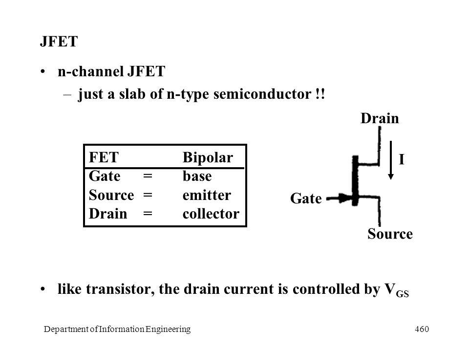 ترانزیستور اثر میدان پیوندی (JFET)