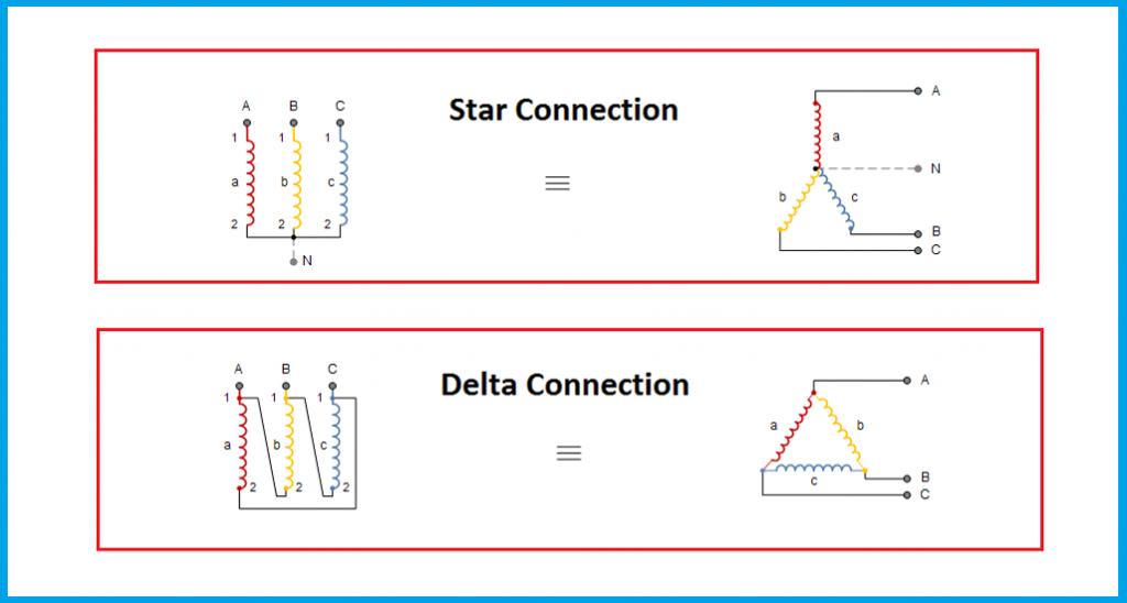 اتصال سیم پیچ استاتور به صورت ستاره یا مثلث