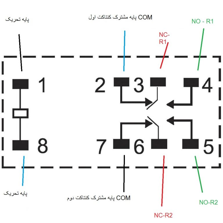 رله 5 ولت دو کنتاکت مخابراتی HJR1-2C