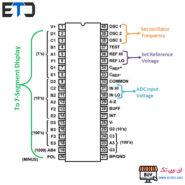 آی سی ولتمتر ICL7107 A/D