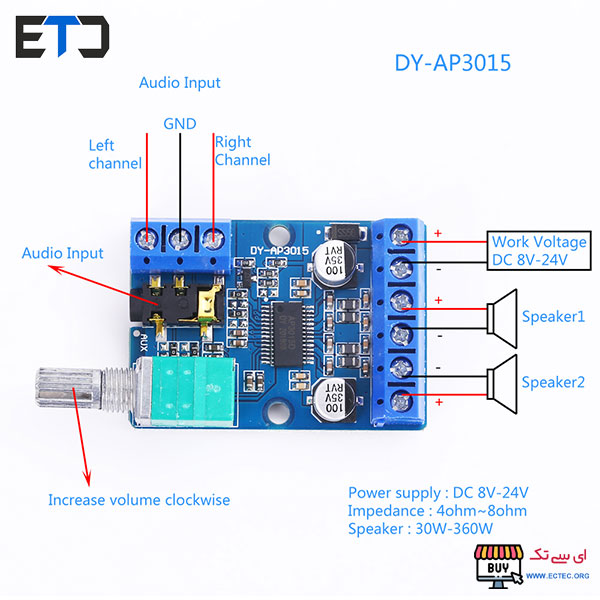 ماژول آمپلی فایر 60 وات استریو DY-AP3015
