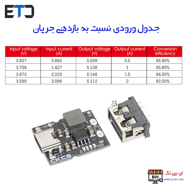 ماژول شارژ و دشارژ باتری های لیتیومی با نمایشگر CKCS 5V 2.4A